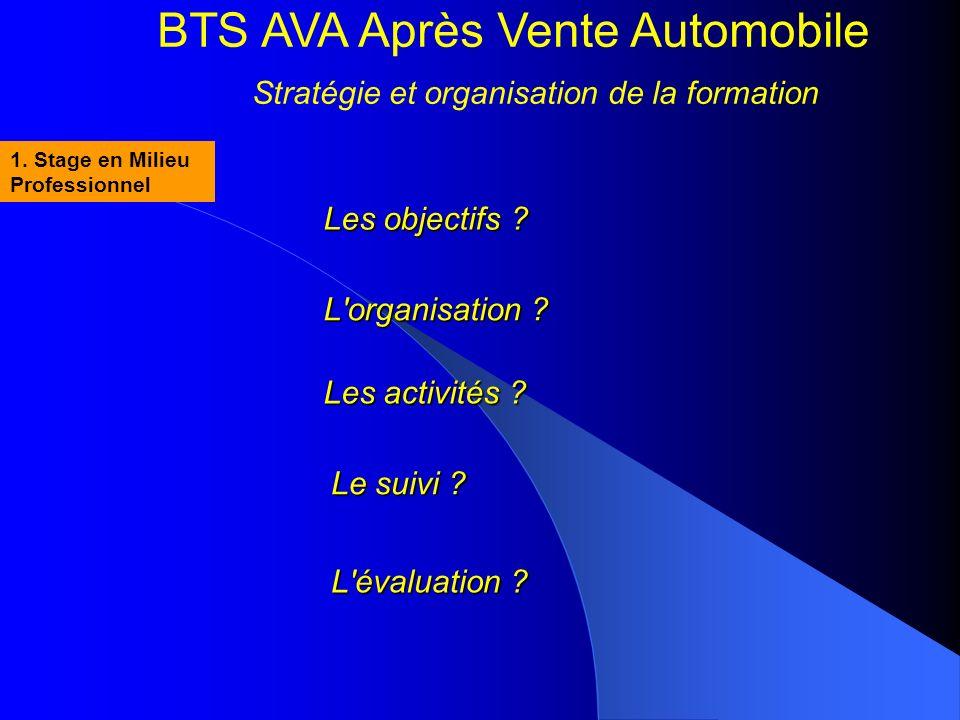 BTS AVA Après Vente Automobile Stratégie et organisation de la formation 1. Stage en Milieu Professionnel Les objectifs ? Les activités ? Le suivi ? L