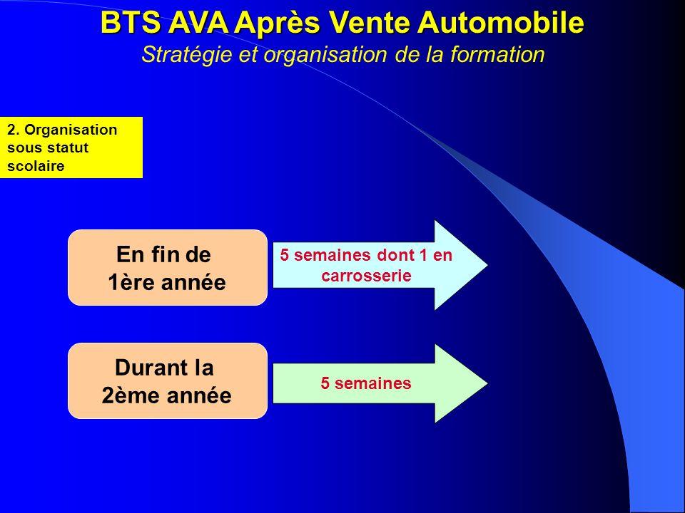 BTS AVA Après Vente Automobile BTS AVA Après Vente Automobile Stratégie et organisation de la formation 2. Organisation sous statut scolaire 5 semaine