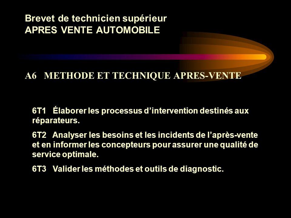 Brevet de technicien supérieur APRES VENTE AUTOMOBILE 5T1 Participer à la résolution des réclamations en après- vente. 5T2 Négocier avec un expert aut