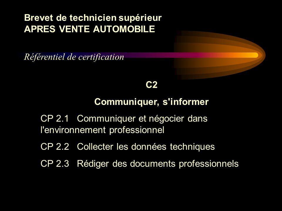 Brevet de technicien supérieur APRES VENTE AUTOMOBILE C1 Analyser,diagnostiquer CP 1.1 Analyser un système du point de vue maintenance CP 1.2 Mesurer,
