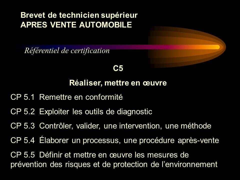 Brevet de technicien supérieur APRES VENTE AUTOMOBILE Référentiel de certification C4 Organiser, gérer CP 4.1 Gérer les équipements et les postes de t