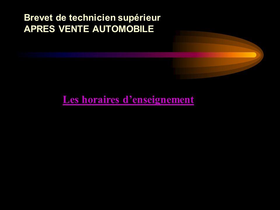 Brevet de technicien supérieur APRES VENTE AUTOMOBILE E6: Gestion des interventions et de laprès vente automobile Épreuve E6 (Unité 6) (Coefficient 4)