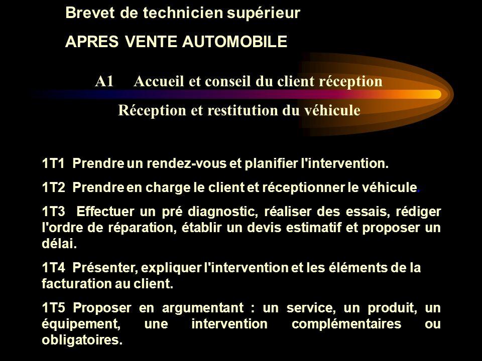 Brevet de technicien supérieur APRES VENTE AUTOMOBILE 1T1 Prendre un rendez-vous et planifier l intervention.