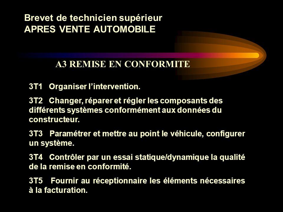 Brevet de technicien supérieur APRES VENTE AUTOMOBILE 3T1 Organiser lintervention.