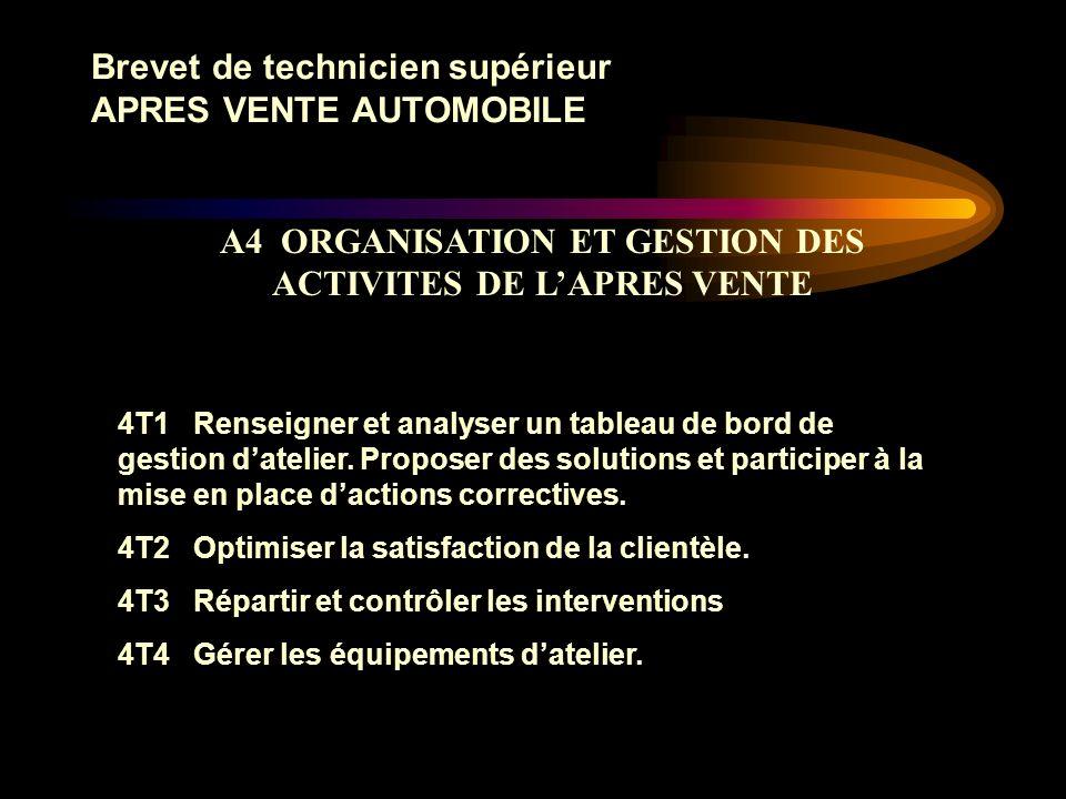 Brevet de technicien supérieur APRES VENTE AUTOMOBILE 3T1 Organiser lintervention. 3T2 Changer, réparer et régler les composants des différents systèm