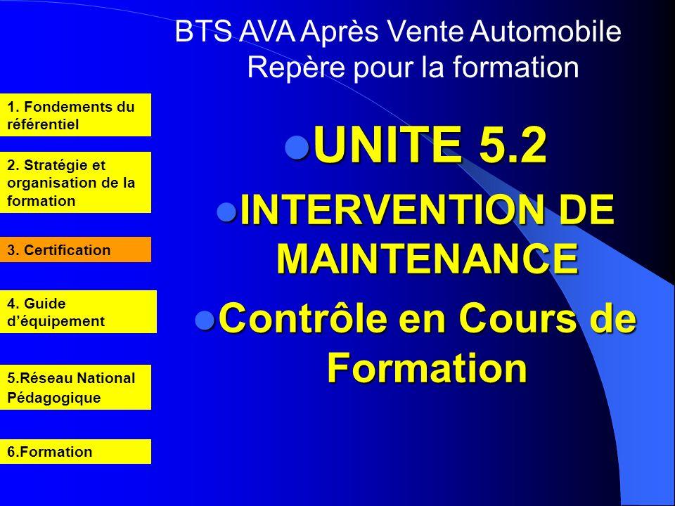 BTS AVA Après Vente Automobile Repère pour la formation 1. Fondements du référentiel 2. Stratégie et organisation de la formation 3. Certification 4.