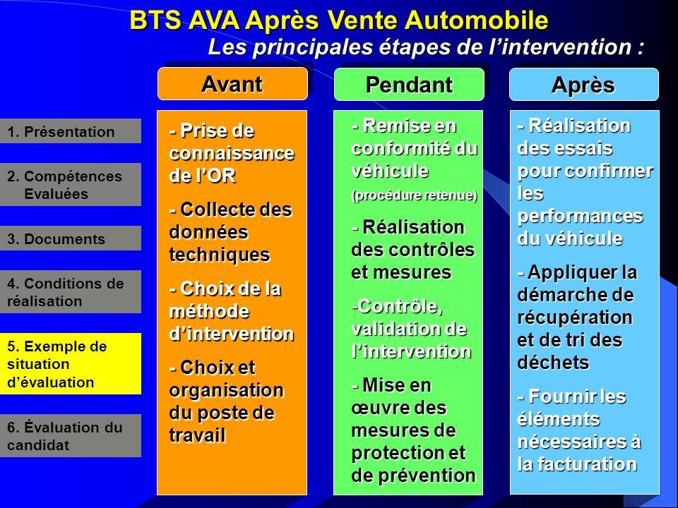 BTS AVA Après Vente Automobile 3. Documents 4. Conditions de réalisation 5. Exemple de situation dévaluation 6. Évaluation du candidat 1. Présentation