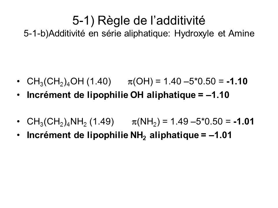 5-1) Règle de ladditivité 5-1-b)Additivité en série aliphatique: Hydroxyle et Amine CH 3 (CH 2 ) 4 OH (1.40) (OH) = 1.40 –5*0.50 = -1.10 Incrément de