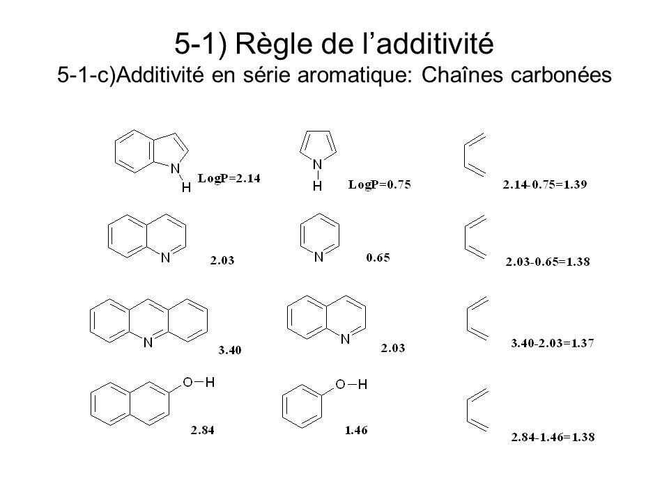 5-1) Règle de ladditivité 5-1-c)Additivité en série aromatique: Chaînes carbonées