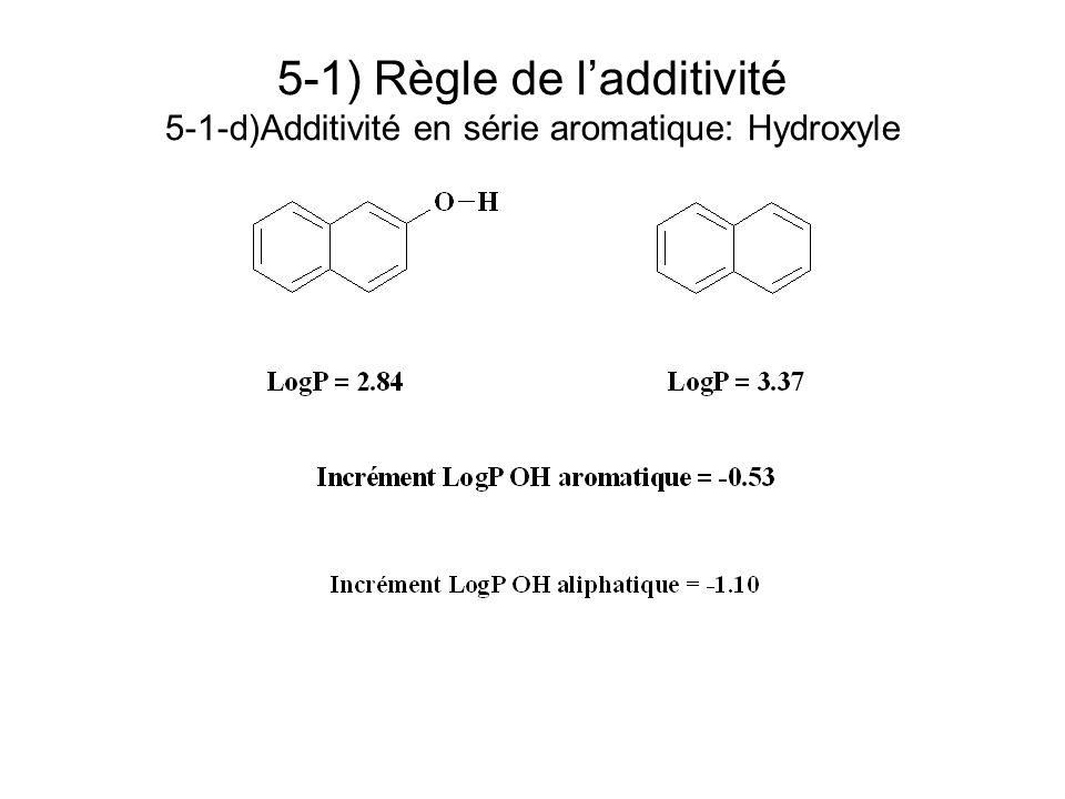 5-1) Règle de ladditivité 5-1-d)Additivité en série aromatique: Hydroxyle