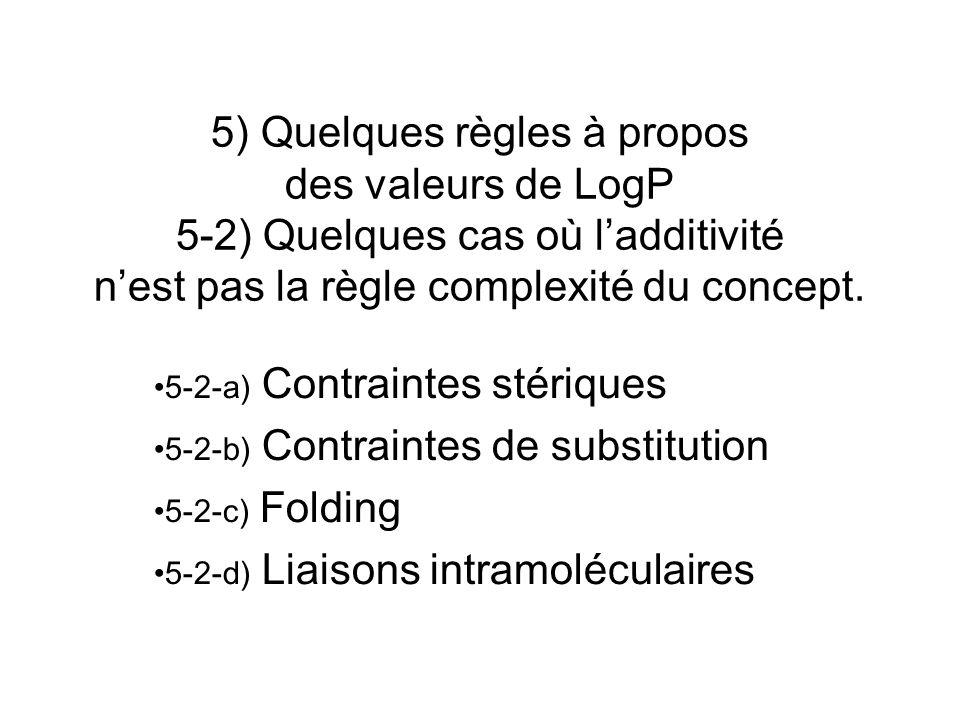 5) Quelques règles à propos des valeurs de LogP 5-2) Quelques cas où ladditivité nest pas la règle complexité du concept. 5-2-a) Contraintes stériques