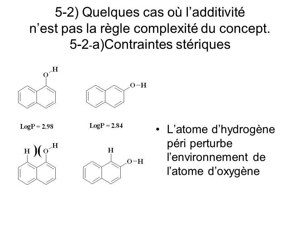 5-2) Quelques cas où ladditivité nest pas la règle complexité du concept. 5-2 - a)Contraintes stériques Latome dhydrogène péri perturbe lenvironnement