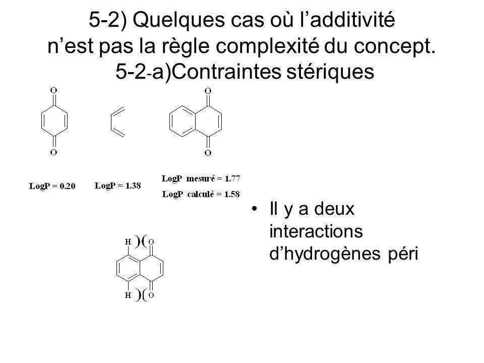 5-2) Quelques cas où ladditivité nest pas la règle complexité du concept. 5-2 - a)Contraintes stériques Il y a deux interactions dhydrogènes péri