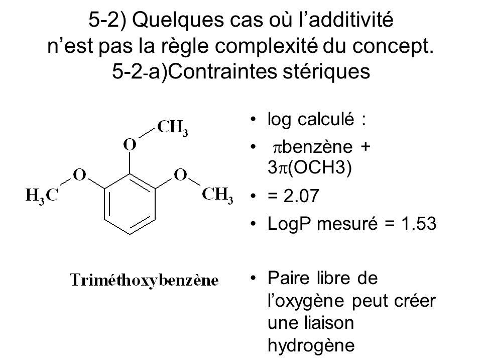 5-2) Quelques cas où ladditivité nest pas la règle complexité du concept. 5-2 - a)Contraintes stériques log calculé : benzène + 3 (OCH3) = 2.07 LogP m