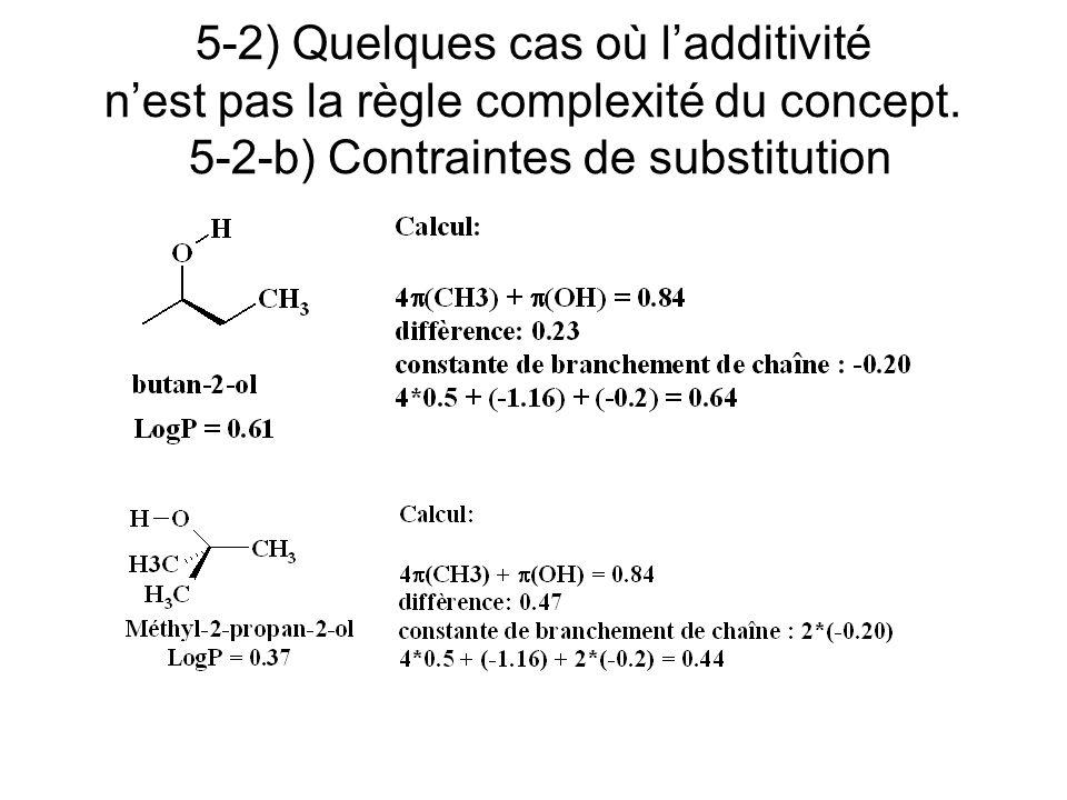 5-2) Quelques cas où ladditivité nest pas la règle complexité du concept. 5-2-b) Contraintes de substitution