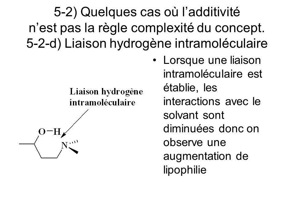 5-2) Quelques cas où ladditivité nest pas la règle complexité du concept. 5-2-d) Liaison hydrogène intramoléculaire Lorsque une liaison intramoléculai