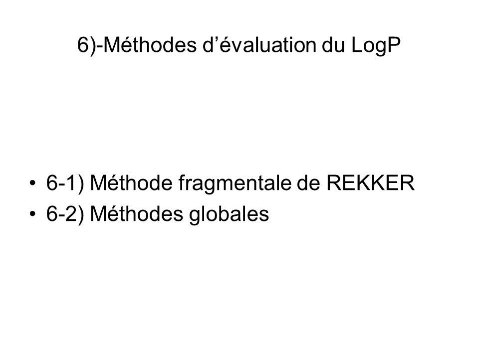 6)-Méthodes dévaluation du LogP 6-1) Méthode fragmentale de REKKER 6-2) Méthodes globales