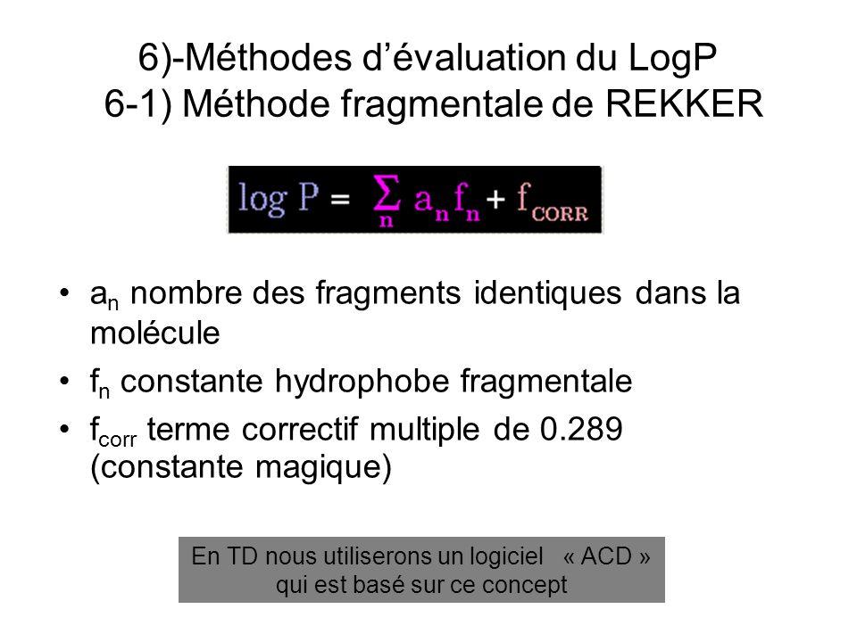 6)-Méthodes dévaluation du LogP 6-1) Méthode fragmentale de REKKER a n nombre des fragments identiques dans la molécule f n constante hydrophobe fragm