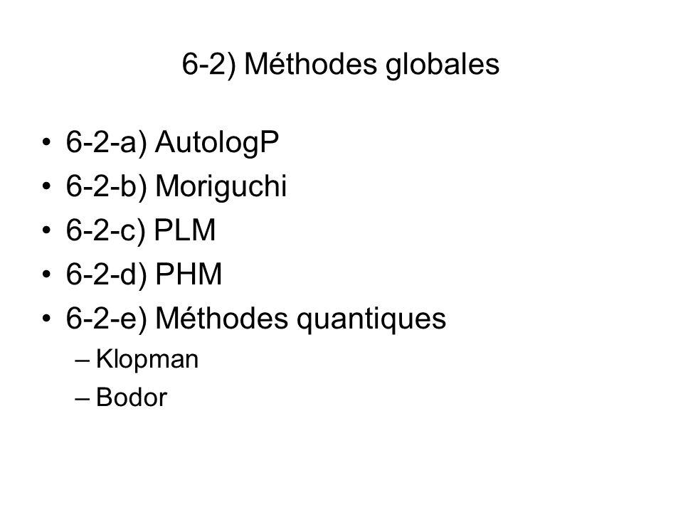 6-2) Méthodes globales 6-2-a) AutologP 6-2-b) Moriguchi 6-2-c) PLM 6-2-d) PHM 6-2-e) Méthodes quantiques –Klopman –Bodor