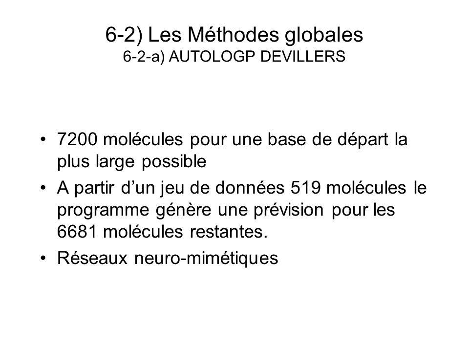 6-2) Les Méthodes globales 6-2-a) AUTOLOGP DEVILLERS 7200 molécules pour une base de départ la plus large possible A partir dun jeu de données 519 mol