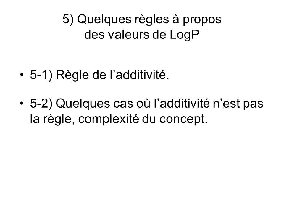 5) Quelques règles à propos des valeurs de LogP 5-1) Règle de ladditivité. 5-2) Quelques cas où ladditivité nest pas la règle, complexité du concept.