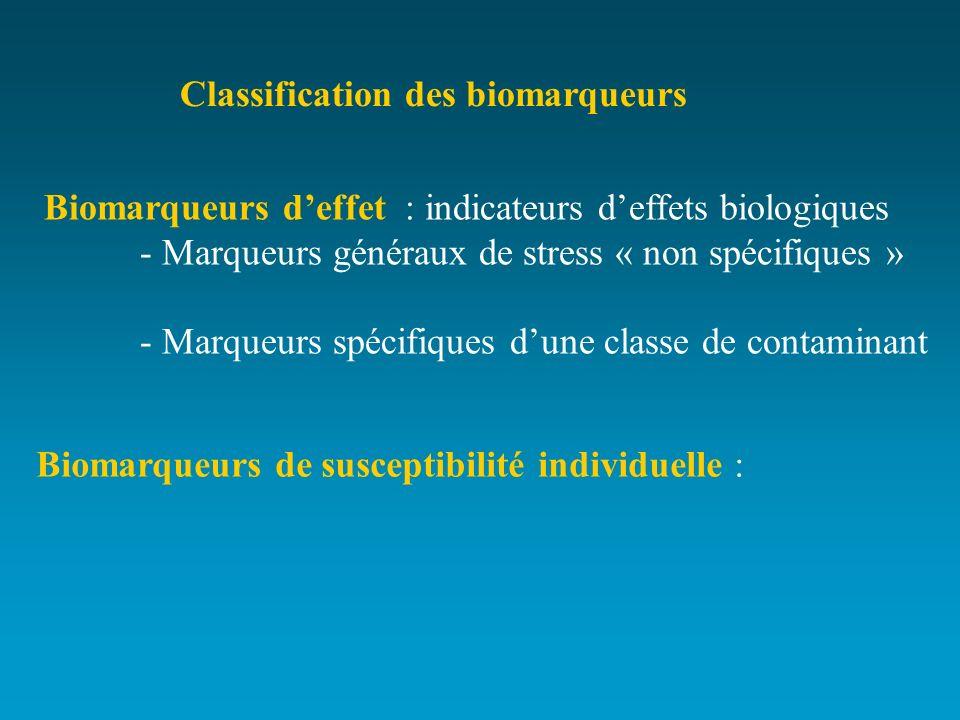 Classification des biomarqueurs Biomarqueurs deffet : indicateurs deffets biologiques - Marqueurs généraux de stress « non spécifiques » - Marqueurs s