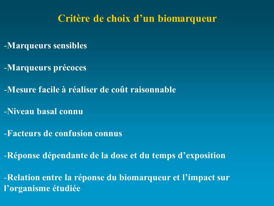 Critère de choix dun biomarqueur -Marqueurs sensibles -Marqueurs précoces -Mesure facile à réaliser de coût raisonnable -Niveau basal connu -Facteurs