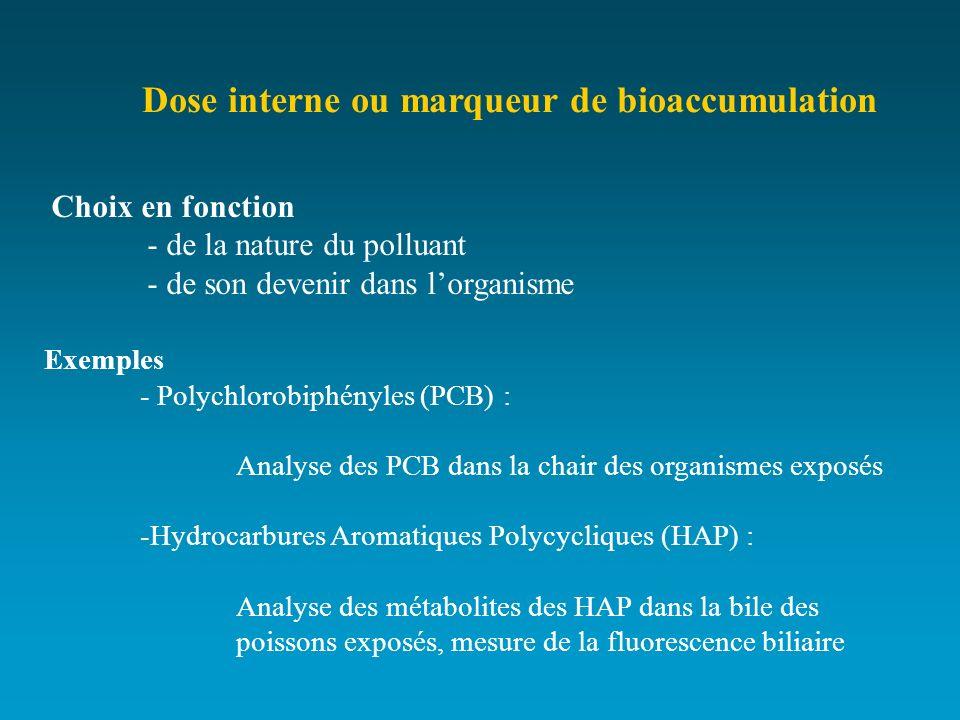 Dose interne ou marqueur de bioaccumulation Choix en fonction - de la nature du polluant - de son devenir dans lorganisme Exemples - Polychlorobiphény