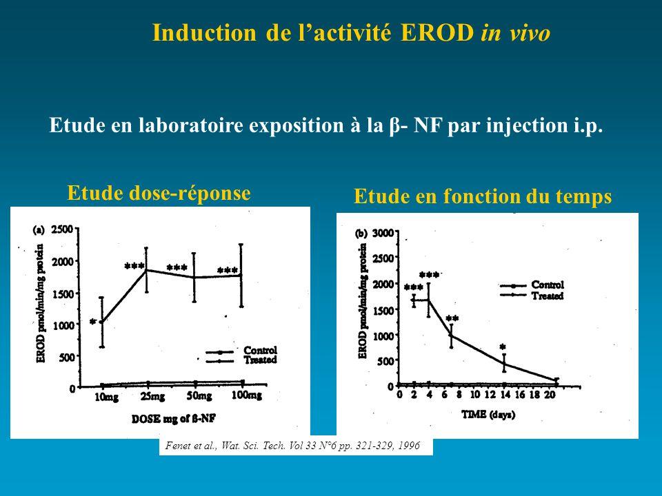Etude en laboratoire exposition à la β- NF par injection i.p. Fenet et al., Wat. Sci. Tech. Vol 33 N°6 pp. 321-329, 1996 Etude dose-réponse Etude en f