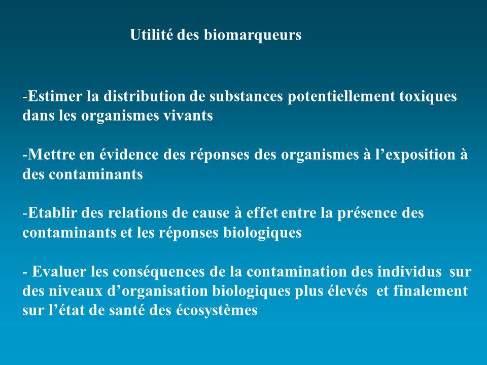 Utilité des biomarqueurs -Estimer la distribution de substances potentiellement toxiques dans les organismes vivants -Mettre en évidence des réponses