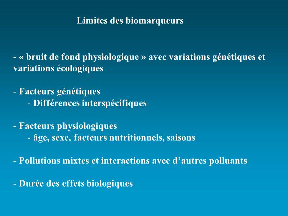 Limites des biomarqueurs - « bruit de fond physiologique » avec variations génétiques et variations écologiques - Facteurs génétiques - Différences in