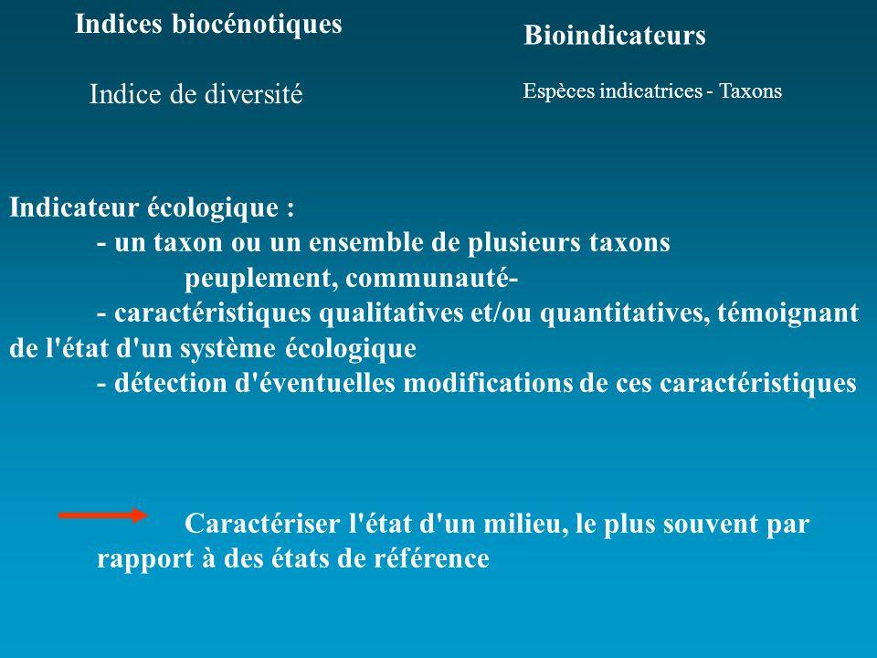 Bioindicateurs Espèces indicatrices - Taxons Indices biocénotiques Indice de diversité Indicateur écologique : - un taxon ou un ensemble de plusieurs