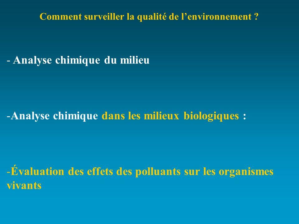 Comment surveiller la qualité de lenvironnement ? - Analyse chimique du milieu -Analyse chimique dans les milieux biologiques : -Évaluation des effets