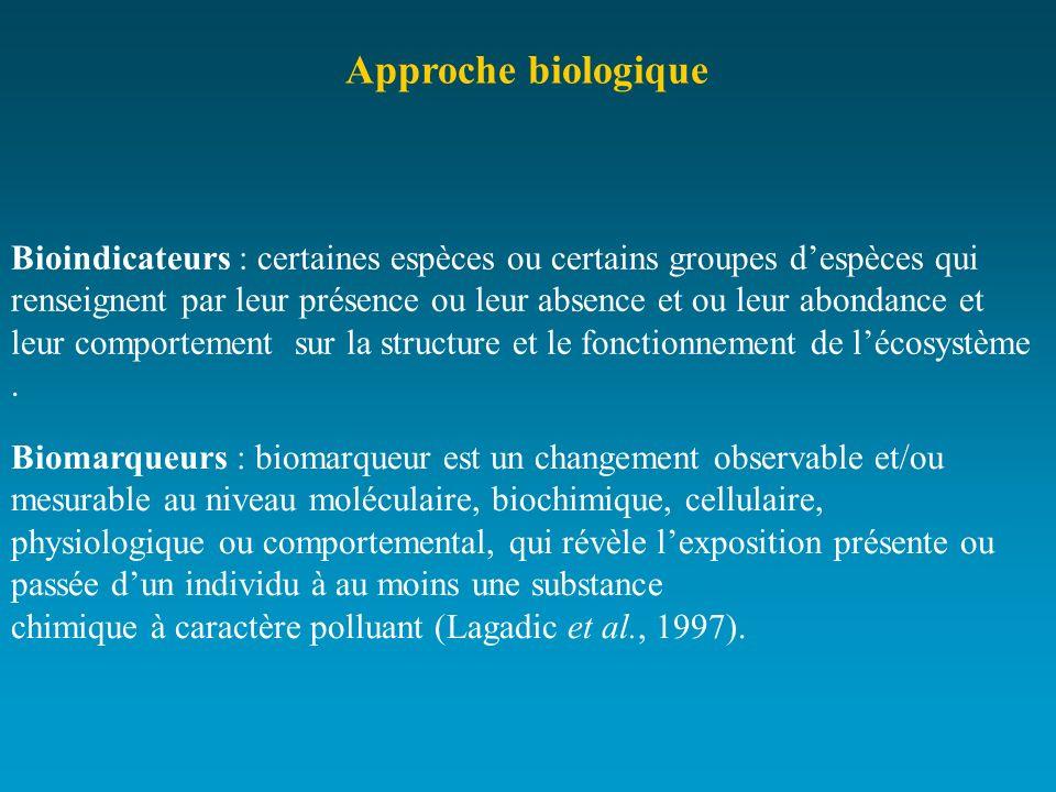 Approche biologique Bioindicateurs : certaines espèces ou certains groupes despèces qui renseignent par leur présence ou leur absence et ou leur abond