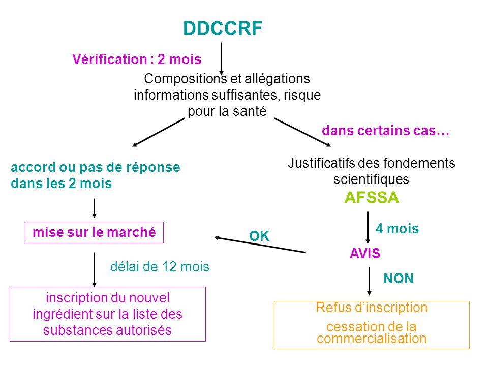 DDCCRF Compositions et allégations informations suffisantes, risque pour la santé mise sur le marché Justificatifs des fondements scientifiques AFSSA
