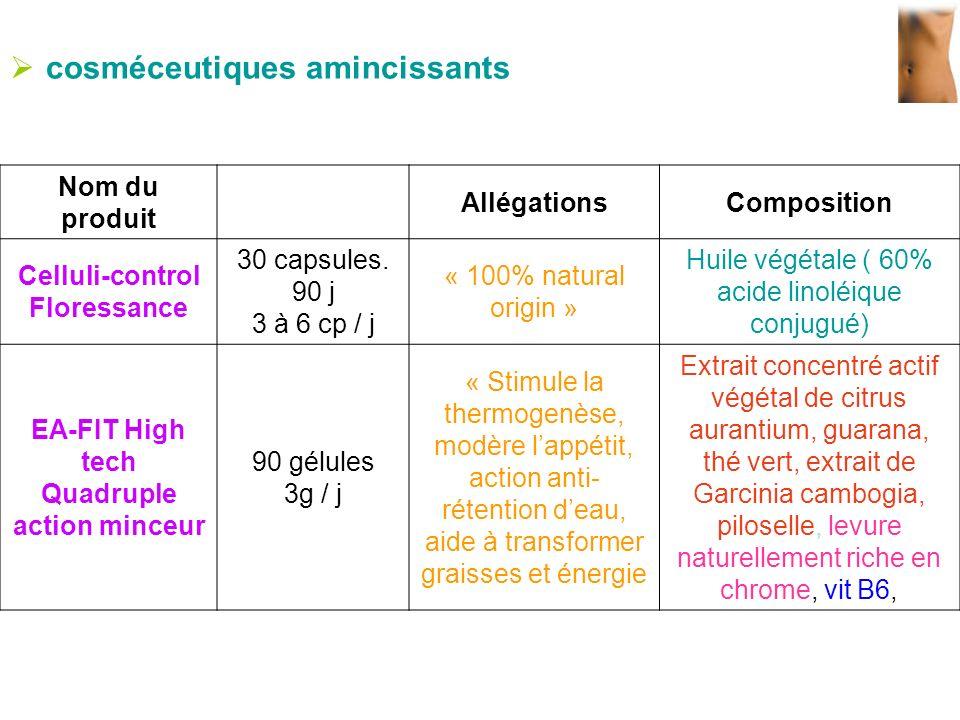 cosméceutiques amincissants Nom du produit AllégationsComposition Celluli-control Floressance 30 capsules. 90 j 3 à 6 cp / j « 100% natural origin » H