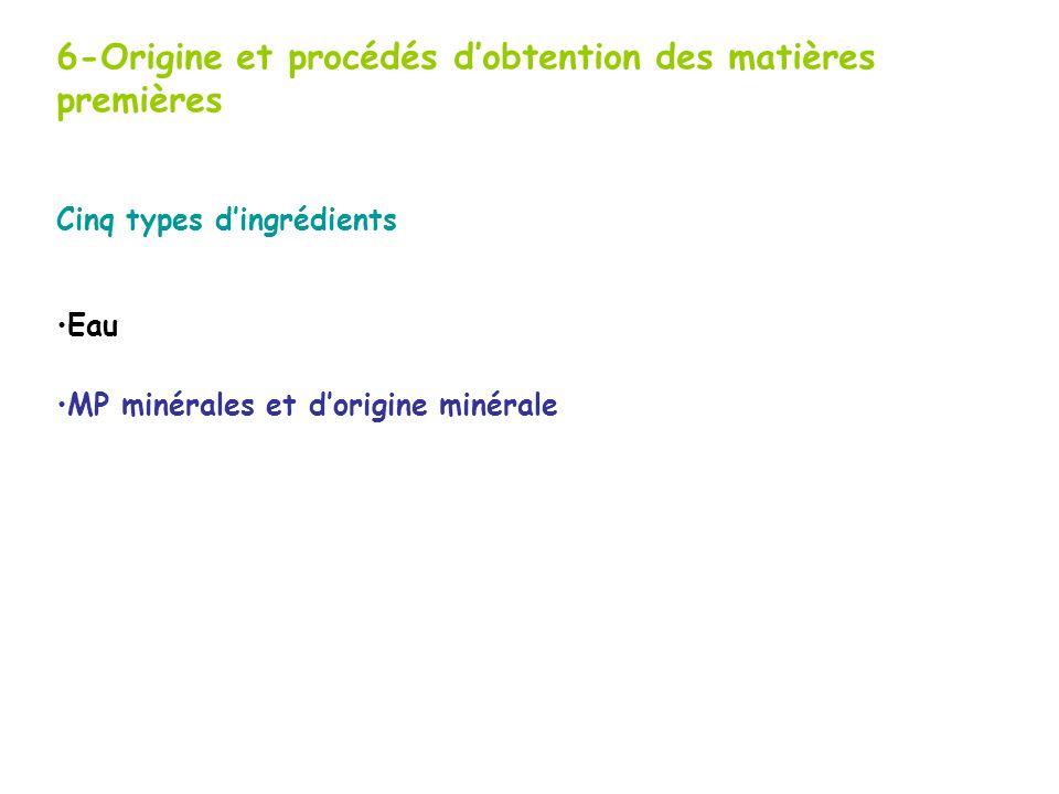6-Origine et procédés dobtention des matières premières Cinq types dingrédients Eau MP minérales et dorigine minérale
