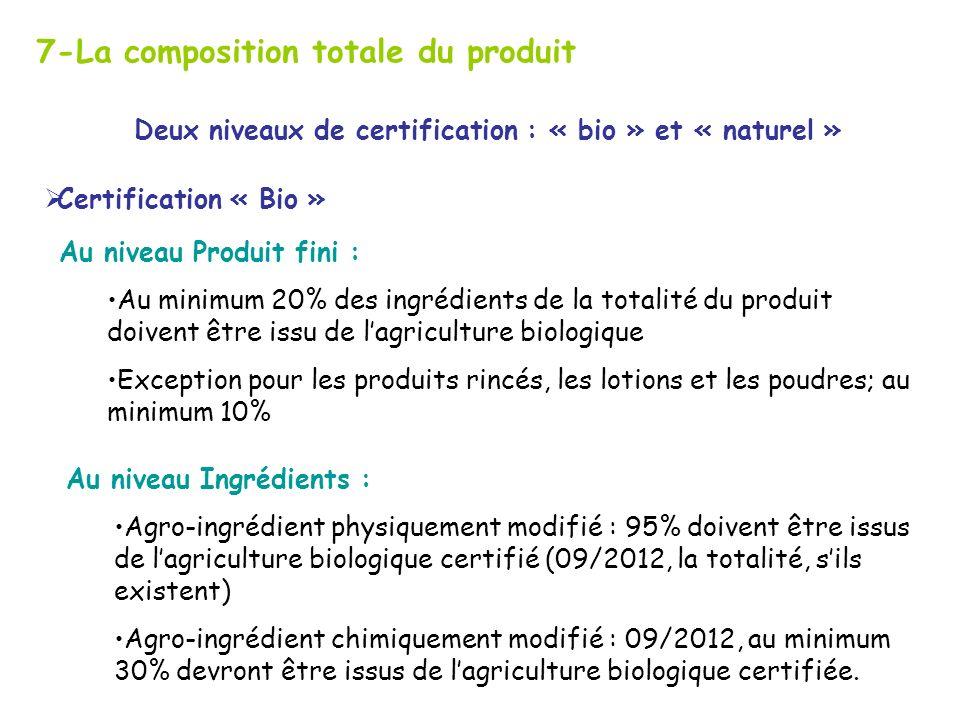 Deux niveaux de certification : « bio » et « naturel » 7-La composition totale du produit Certification « Bio » Au niveau Produit fini : Au minimum 20% des ingrédients de la totalité du produit doivent être issu de lagriculture biologique Exception pour les produits rincés, les lotions et les poudres; au minimum 10% Au niveau Ingrédients : Agro-ingrédient physiquement modifié : 95% doivent être issus de lagriculture biologique certifié (09/2012, la totalité, sils existent) Agro-ingrédient chimiquement modifié : 09/2012, au minimum 30% devront être issus de lagriculture biologique certifiée.