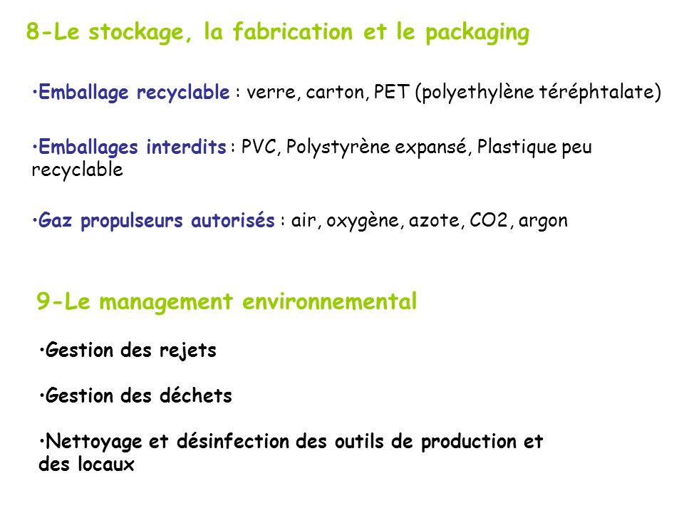 9-Le management environnemental 8-Le stockage, la fabrication et le packaging Emballage recyclable : verre, carton, PET (polyethylène téréphtalate) Emballages interdits : PVC, Polystyrène expansé, Plastique peu recyclable Gestion des rejets Gestion des déchets Nettoyage et désinfection des outils de production et des locaux Gaz propulseurs autorisés : air, oxygène, azote, CO2, argon