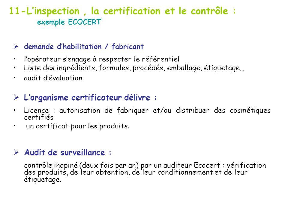 11-Linspection, la certification et le contrôle : exemple ECOCERT demande dhabilitation / fabricant lopérateur sengage à respecter le référentiel Liste des ingrédients, formules, procédés, emballage, étiquetage… audit dévaluation Lorganisme certificateur délivre : Licence : autorisation de fabriquer et/ou distribuer des cosmétiques certifiés un certificat pour les produits.