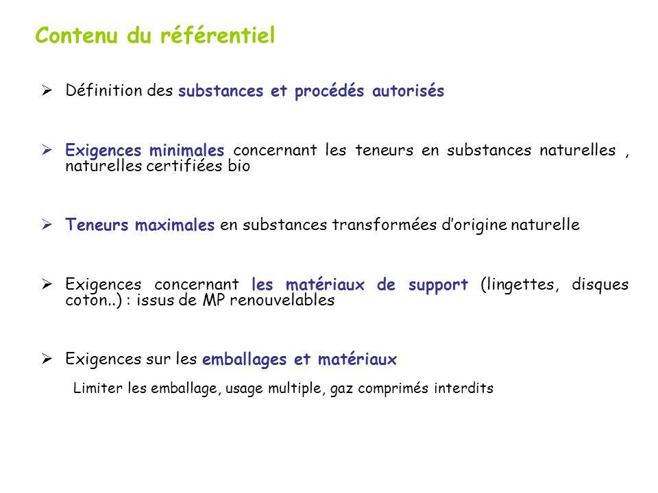 Définition des substances et procédés autorisés Exigences minimales concernant les teneurs en substances naturelles, naturelles certifiées bio Teneurs