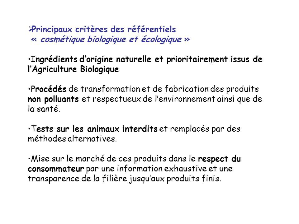 Principaux critères des référentiels « cosmétique biologique et écologique » Ingrédients dorigine naturelle et prioritairement issus de lAgriculture Biologique Procédés de transformation et de fabrication des produits non polluants et respectueux de lenvironnement ainsi que de la santé.