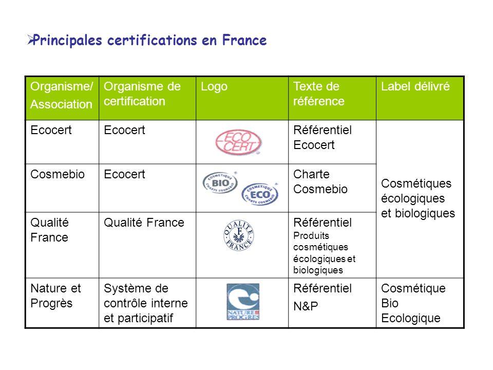 Principales certifications en France Organisme/ Association Organisme de certification LogoTexte de référence Label délivré Ecocert Référentiel Ecocer