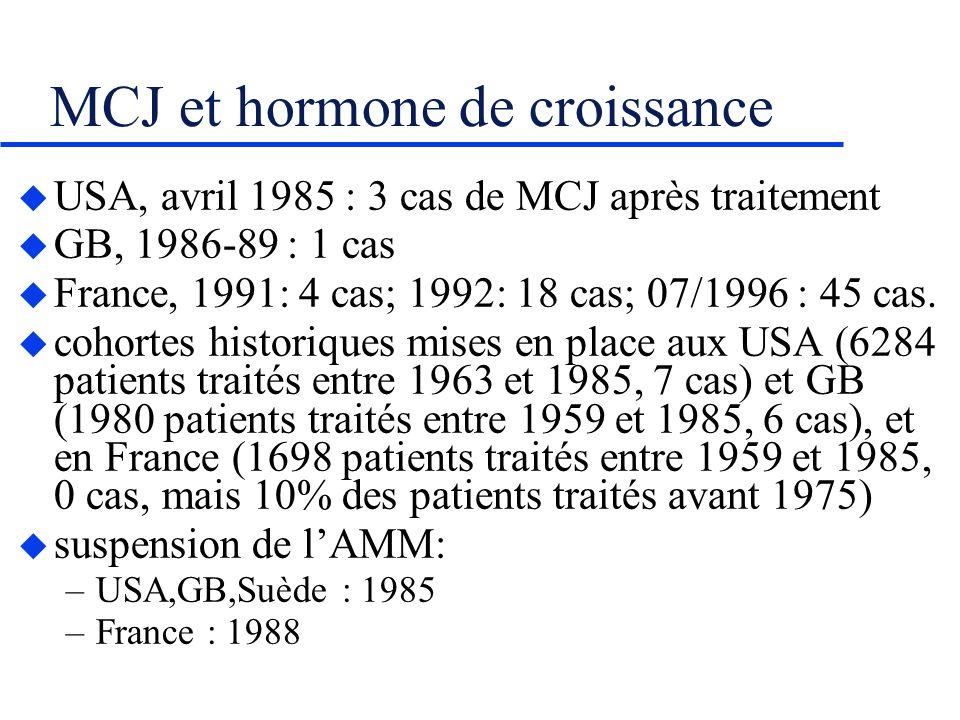 MCJ et hormone de croissance USA, avril 1985 : 3 cas de MCJ après traitement GB, 1986-89 : 1 cas France, 1991: 4 cas; 1992: 18 cas; 07/1996 : 45 cas.