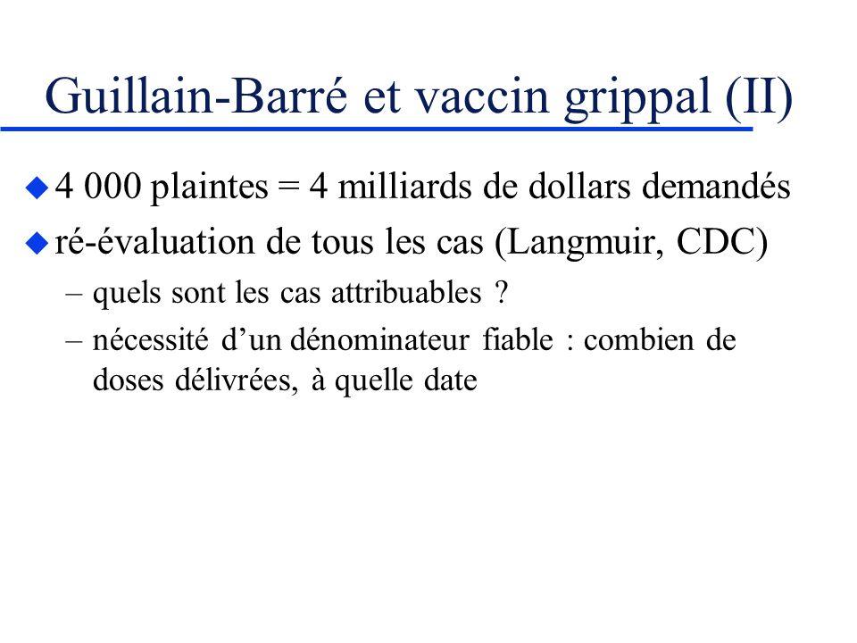 4 000 plaintes = 4 milliards de dollars demandés ré-évaluation de tous les cas (Langmuir, CDC) –quels sont les cas attribuables ? –nécessité dun dénom