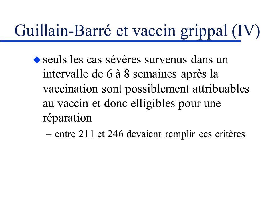 seuls les cas sévères survenus dans un intervalle de 6 à 8 semaines après la vaccination sont possiblement attribuables au vaccin et donc elligibles pour une réparation –entre 211 et 246 devaient remplir ces critères Guillain-Barré et vaccin grippal (IV)