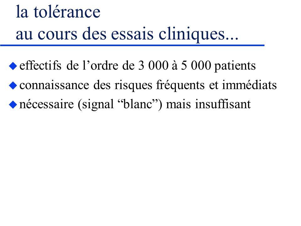 4 000 plaintes = 4 milliards de dollars demandés ré-évaluation de tous les cas (Langmuir, CDC) –quels sont les cas attribuables .