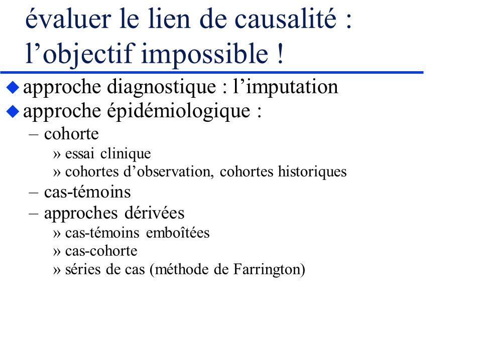 évaluer le lien de causalité : lobjectif impossible ! approche diagnostique : limputation approche épidémiologique : –cohorte »essai clinique »cohorte