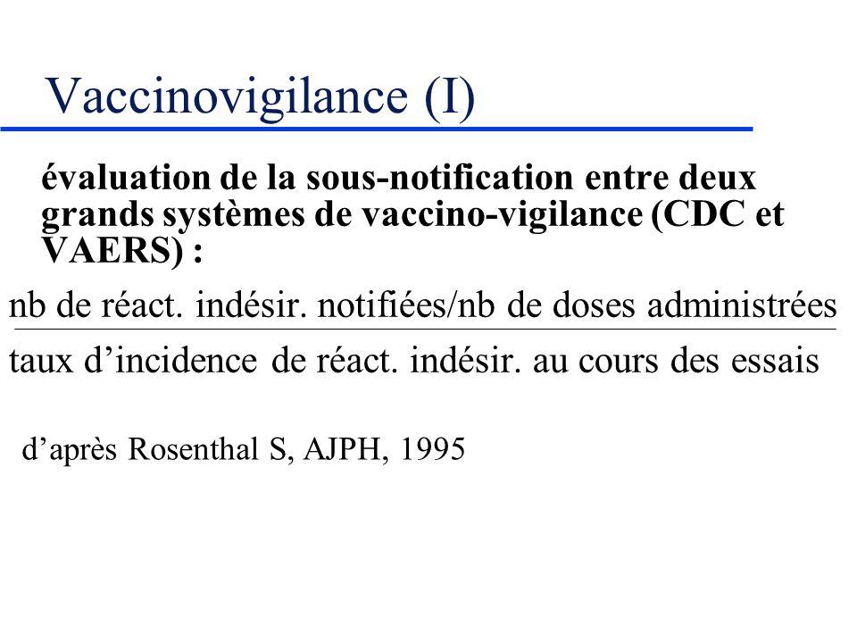 Vaccinovigilance (I) évaluation de la sous-notification entre deux grands systèmes de vaccino-vigilance (CDC et VAERS) : nb de réact. indésir. notifié