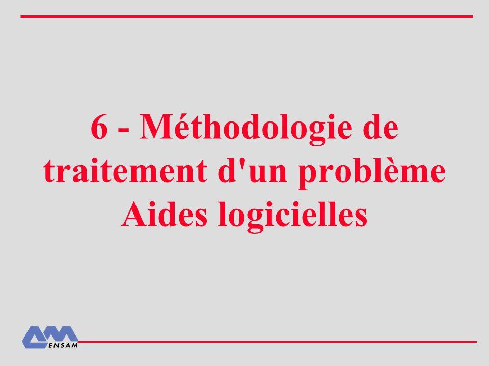 6 - Méthodologie de traitement d'un problème Aides logicielles